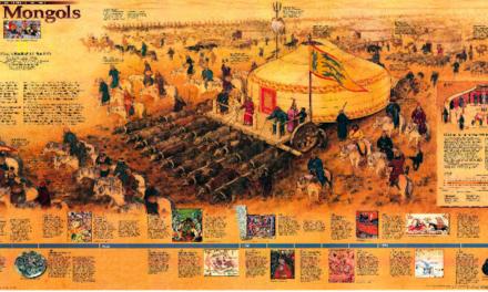 """""""天下共主"""":想象藏文明的方式"""