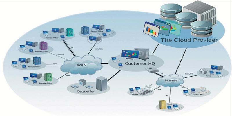 信息基础权力:中国对互联网主权的追寻