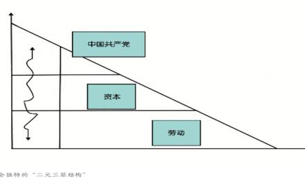 工业4.0与中国社会的新挑战